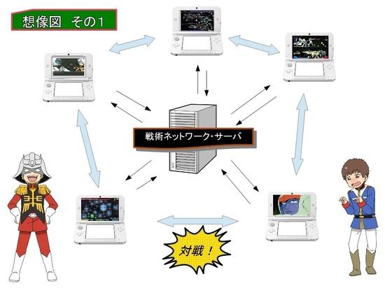 戦術ネットワーク概要説明その1.jpg