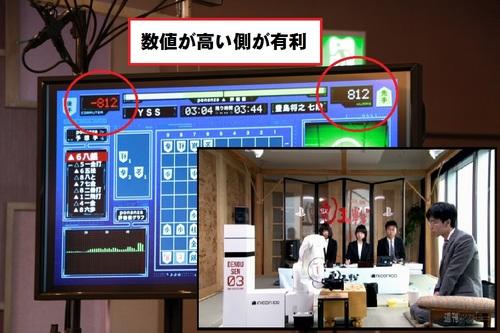 電王戦評価関数.jpg